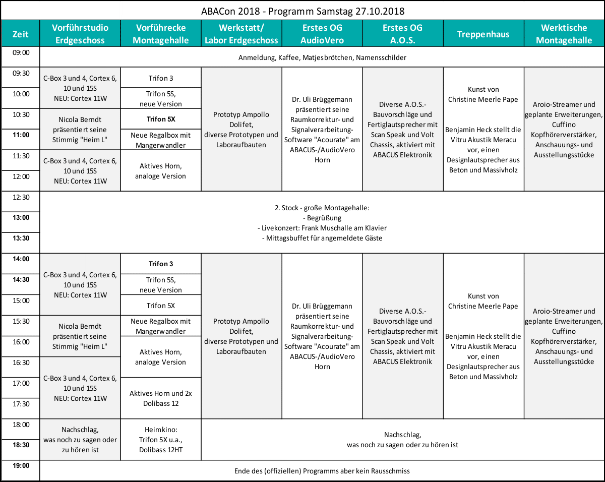 Programm ABACon 2018 Samstag