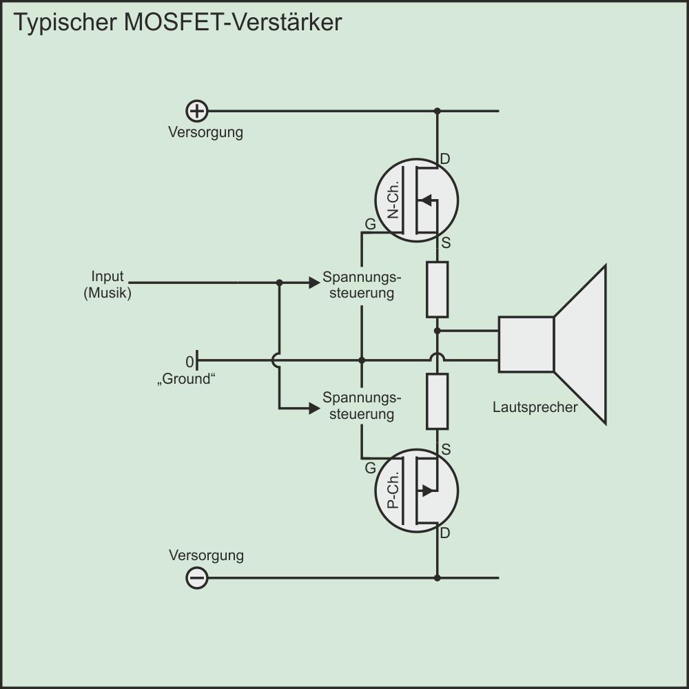 Schema eines typischen MOSFET-Verstärkers