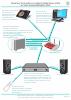 PDF Streaming mit einer NAS