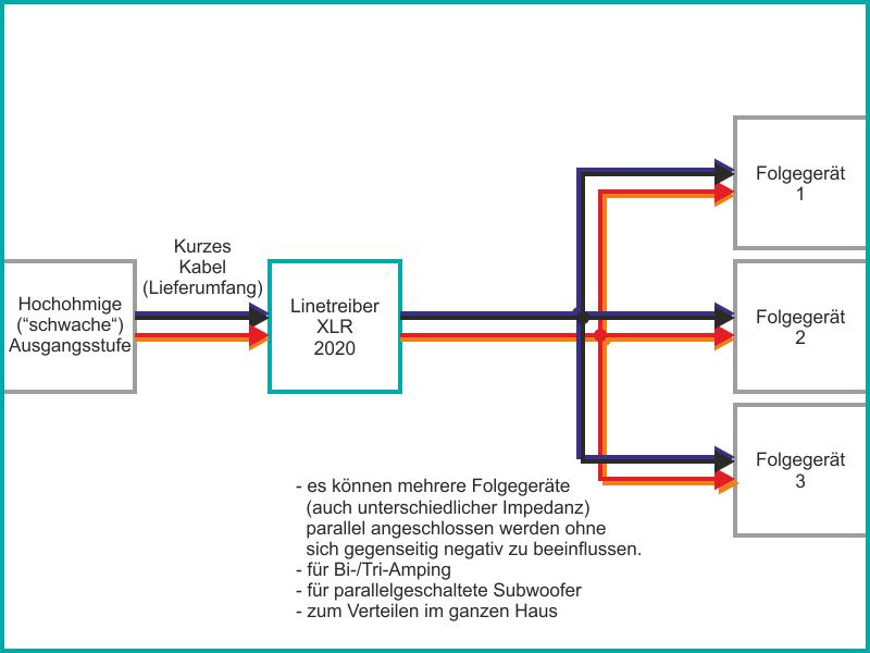 XLR-Audio-Splitter
